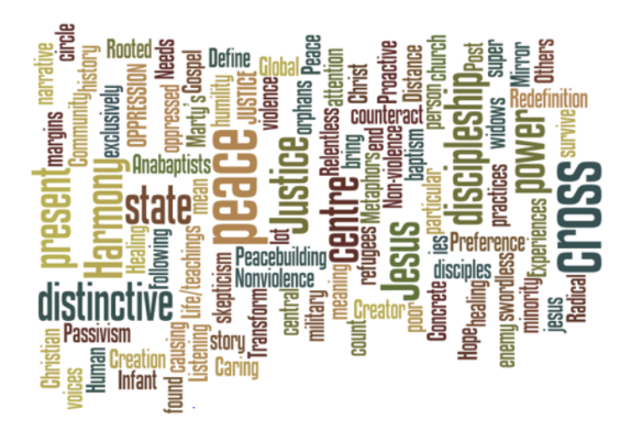 Wordle from GMPCF